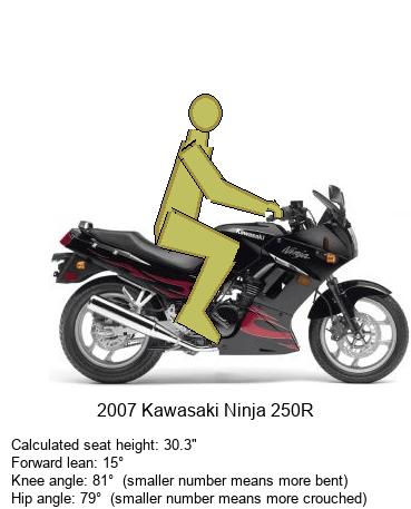 Ninja 250 Png : ninja, Handlebar, Risers, Ninjette.org