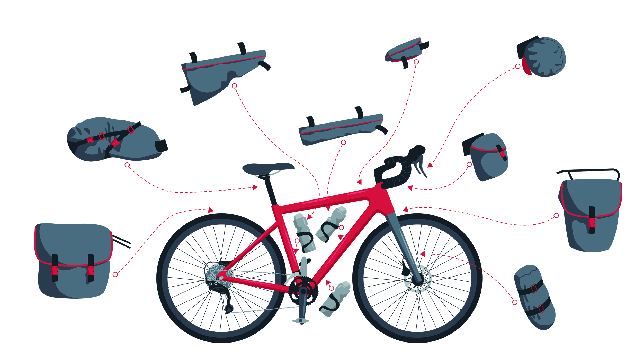 What to pack on different types of mountain bike rides