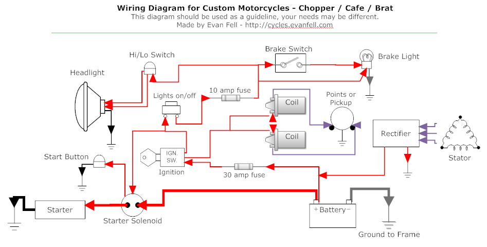 2002 yamaha virago 250 wiring diagram electrolux double door refrigerator xv250 34 images custom motorcycle by evan fell resize 665 2c337 diagrams 15341278