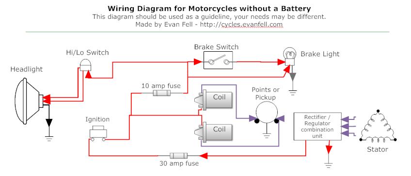 cafe bike wiring diagram