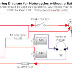 1986 Harley Sportster Wiring Diagram Verizon Fios Router Simple Motorcycle For Choppers And Cafe Racers Evan I