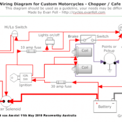 3 Pin Flasher Relay Wiring Diagram Manual Vw Type Fuel Injection Simple Motorcycle For Choppers And Cafe Racers – Evan Fell Works