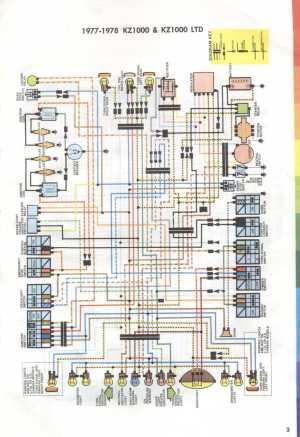 Wiring Diagram for 1977 – 1978 Kawasaki KZ1000 and