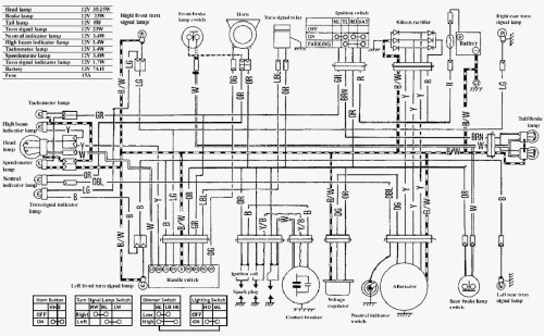 small resolution of suzuki ts125 wiring diagram evan fell motorcycle works king quad 700 wiring diagram suzuki ts125 wiring