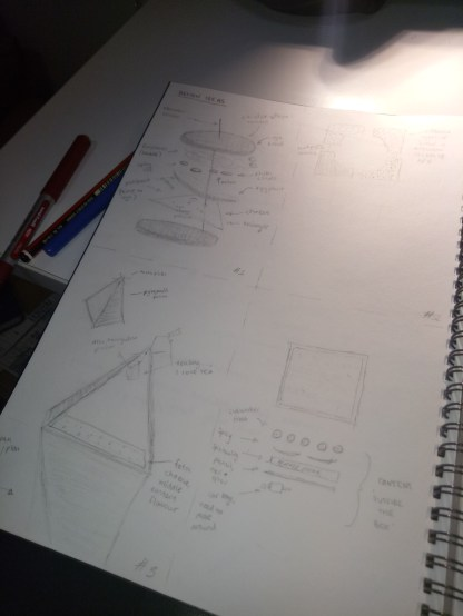 Sketching & conceptualising
