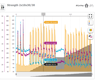Bkool Strength Session