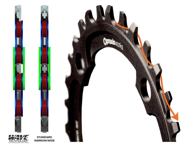 The Wave tooth pattern keeps your chain on and helps clear the mud