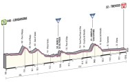 Giro d'Italia 2013 stage 12 profile