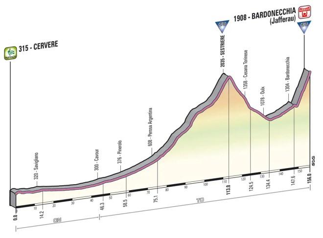 Giro d'Italia 2013 stage 14 profile