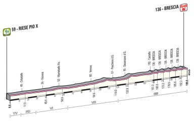 Giro d'Italia 2013 stage 21 profile
