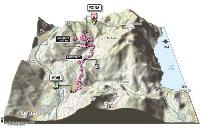 Giro d'Italia 2013 stage 18 climb details (Polsa)
