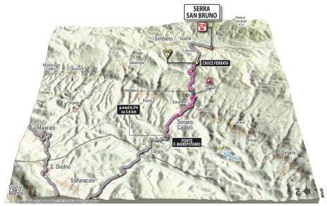 Giro d'Italia 2013 Stage 4 climb details