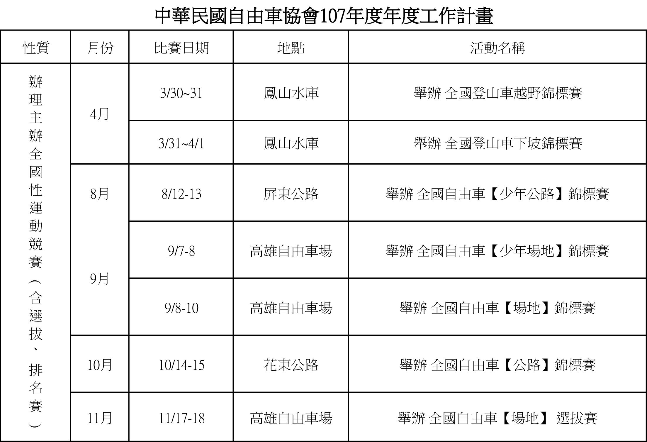年度計畫-網路公告0706(國內)