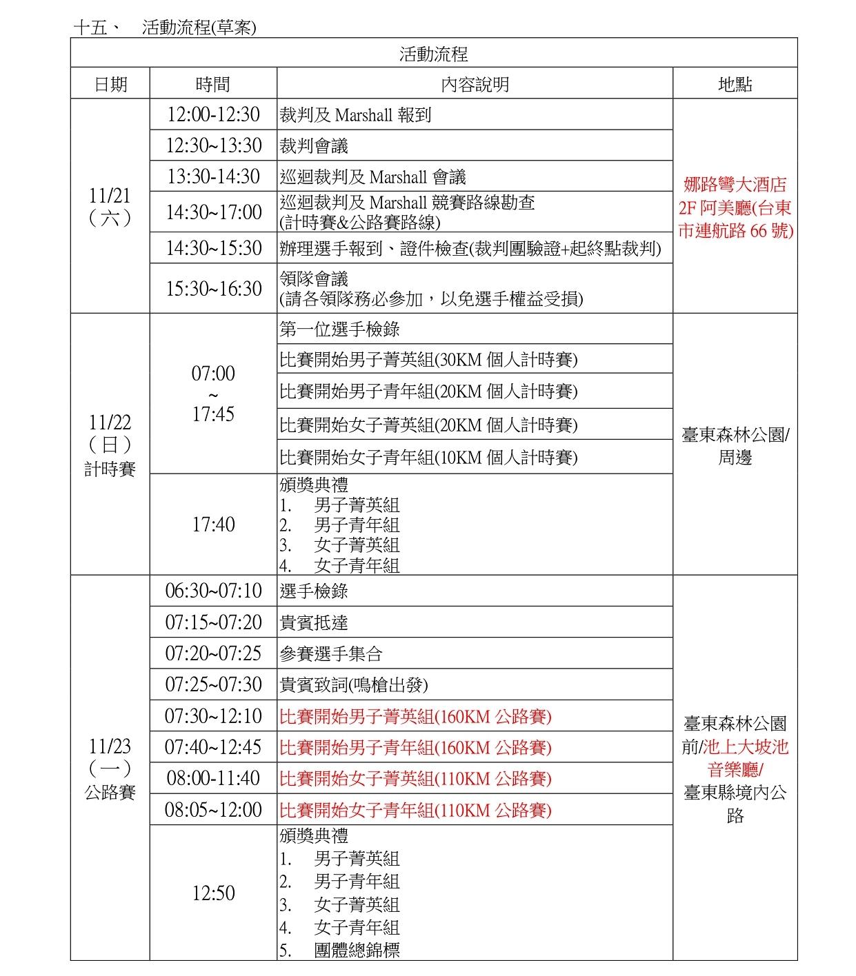 109年全國自由車公路錦標賽_競賽規程1027final_pages-to-jpg-0003