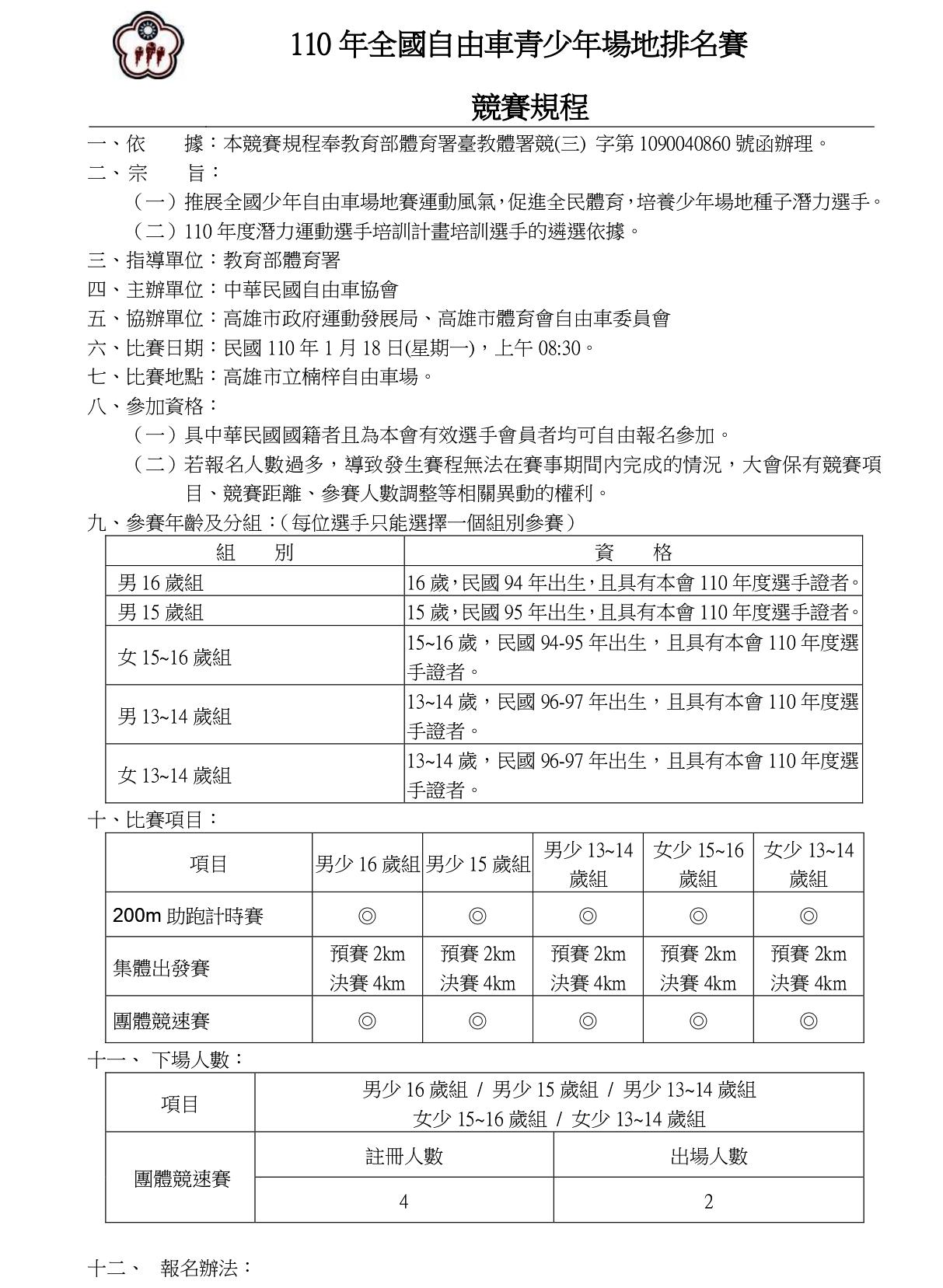 110年全國青少年場地排名賽_競賽規程1204_page-0001