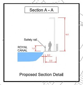 A drawing of the plans showing guardrail, a walker, and lamp-ost t but no cyclists.