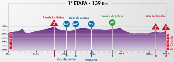 Vuelta-a-Burgos-Stage-1-1375716866
