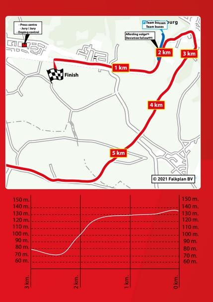 Amstel Gold Race - Carte et profils - Arrivée Femmes 2021
