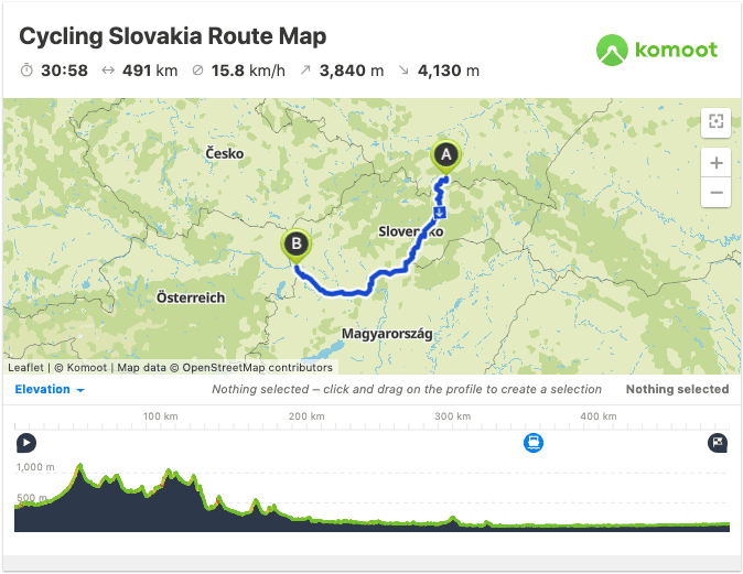 cycling in slovakia route map