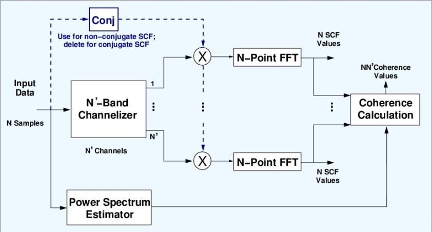 ssca_block_diagram