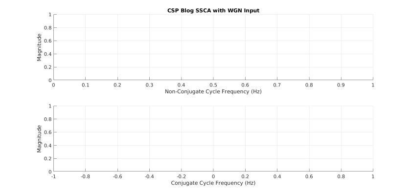 cms_ssca_wgn