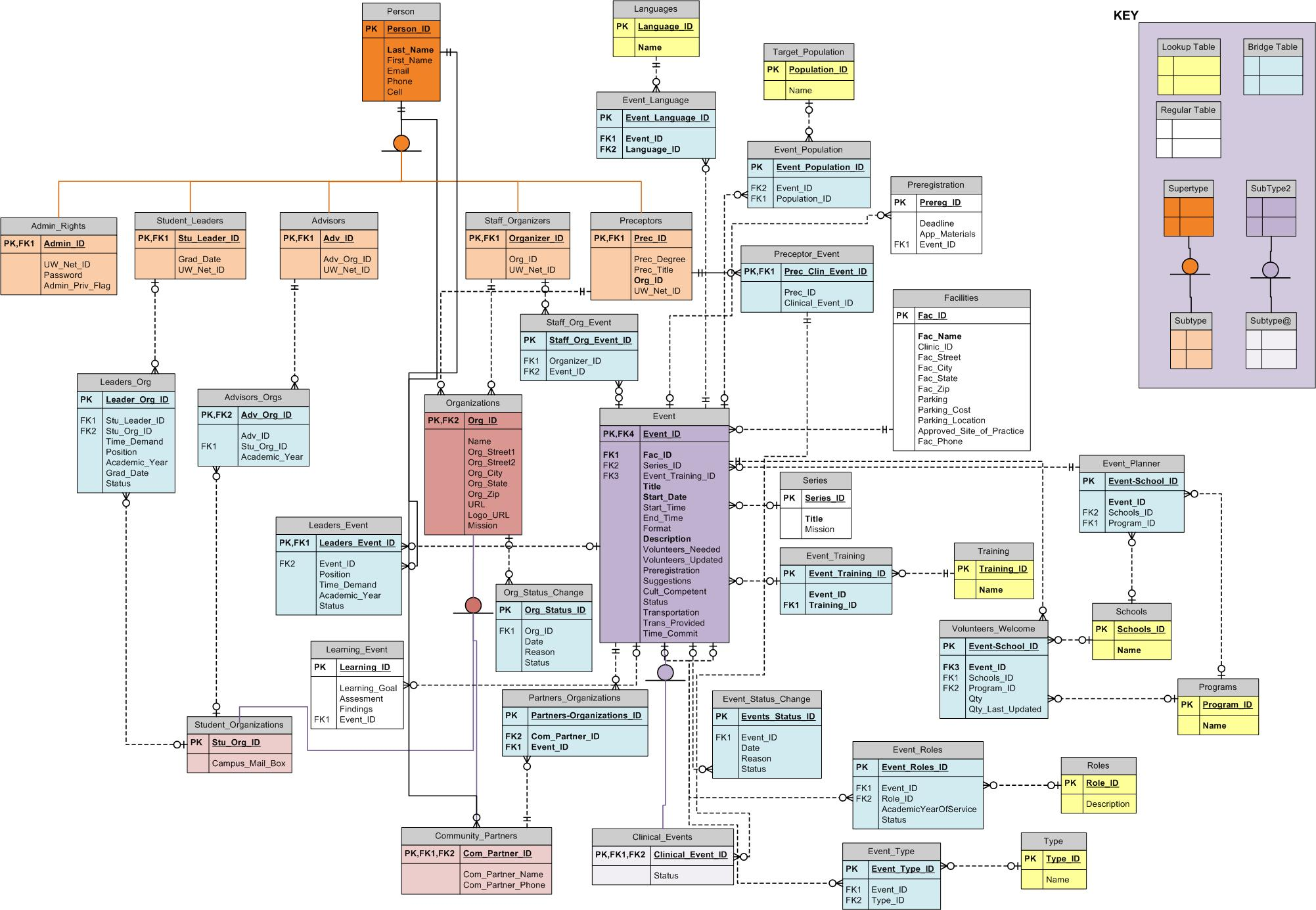 entity relationship diagram for a library management system mitsubishi plc wiring som website project c y