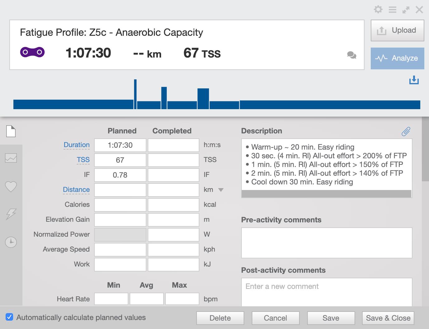 Fatigue Profile protocol for Anaerobic capacity zone