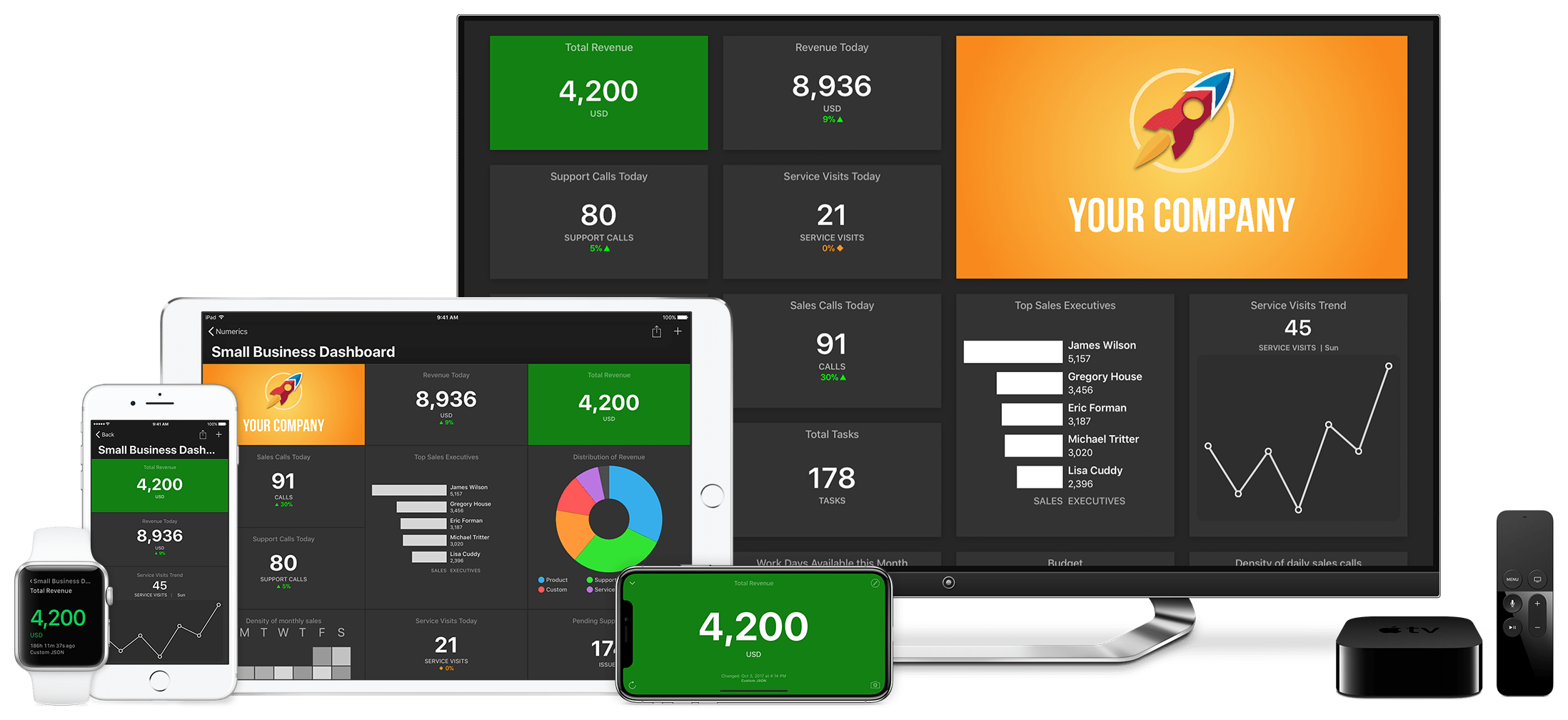 Numerics - The Dashboard App (iPhone, iPad, Apple Watch & Apple TV)