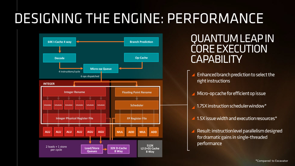 amd-zen-cpu-architecture-presentation-00