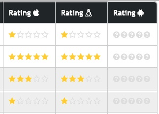 coss-over-search-ratings.jpg