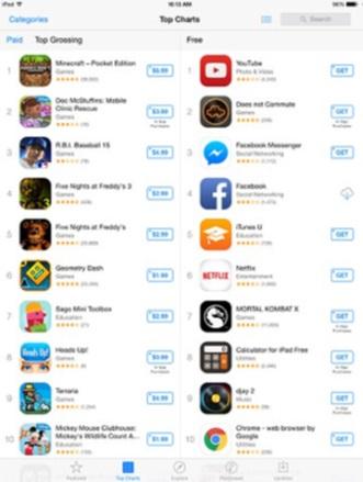 apple-app-top-chart.jpg