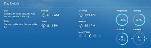 weather-full-weather-humidity.jpg