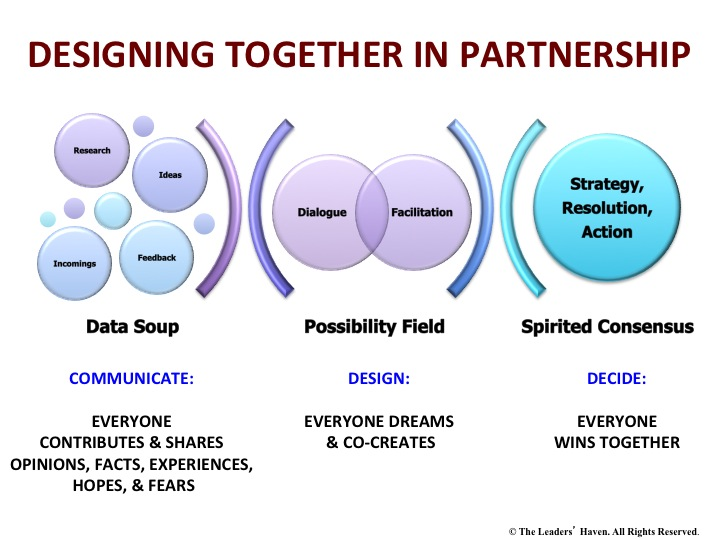 Partnership Design Graphic