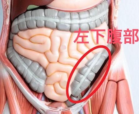 左上 腹部 痛み チクチク
