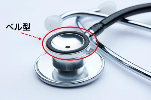 聴診器 おすすめ 使い方 リットマン
