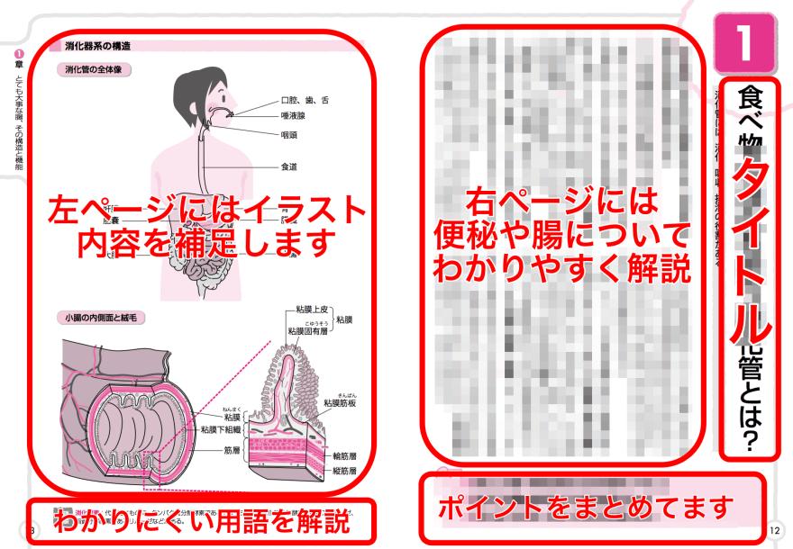 図解入門 便秘と腸の基本としくみ