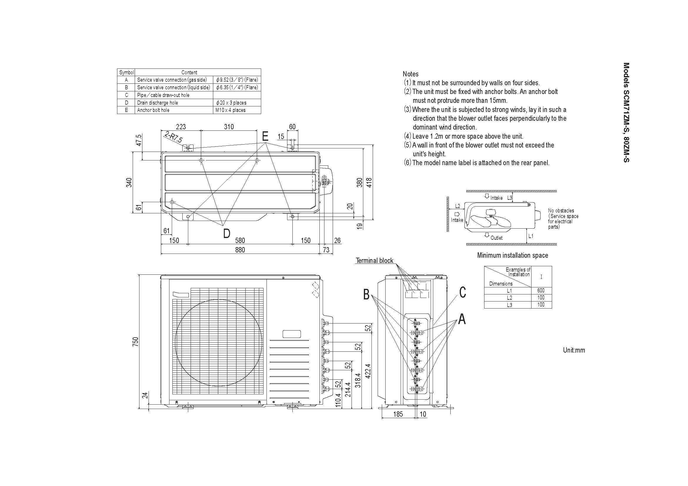Multi Outdoor Units Rac Air Conditioning Splits Scm80zm