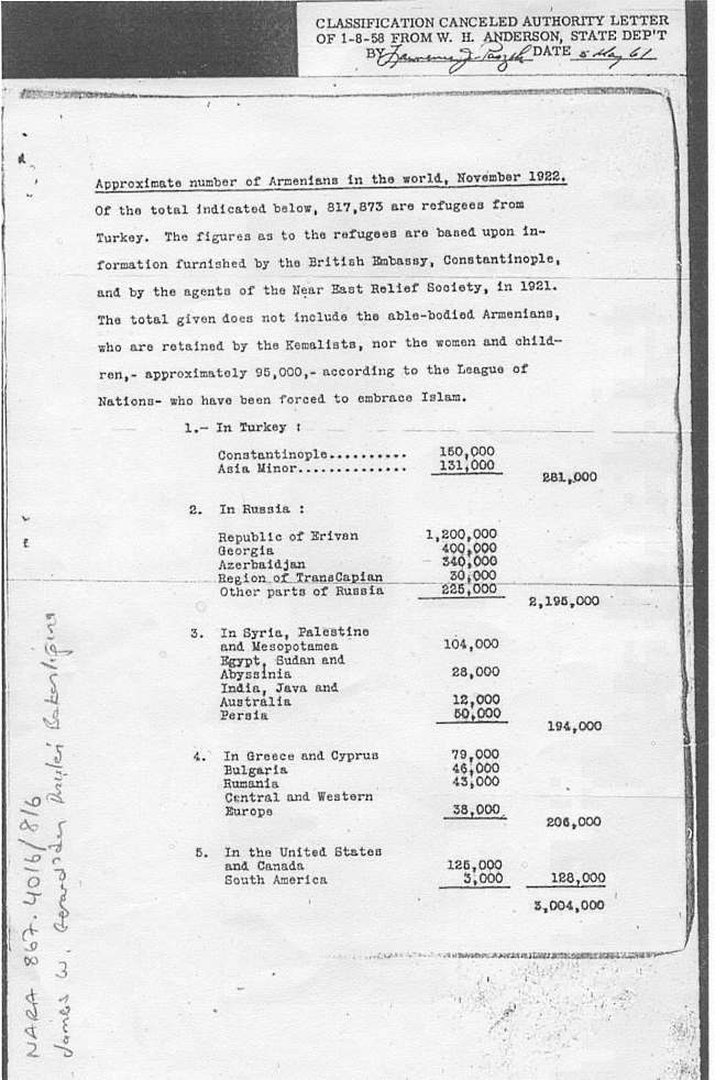 US_State_Department_document_on_Armenian_Refugess_in_1921