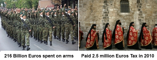 MOD expenditure and Church tax