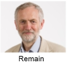 Jeremy Corbyn and Remain