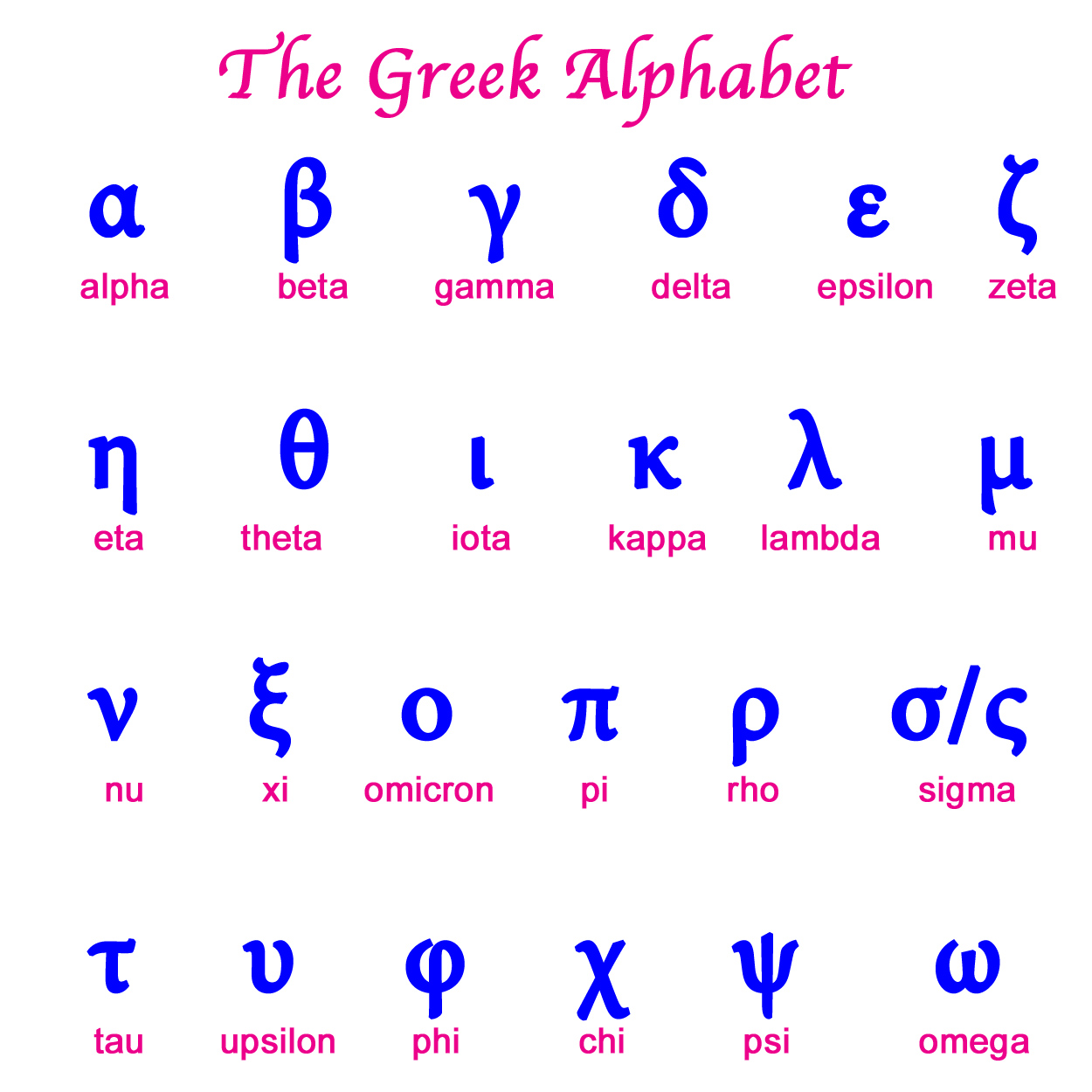 Top Tips For Using Some Greek Language On Your Cyprus