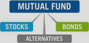 organogram of mutual fund in nigeria