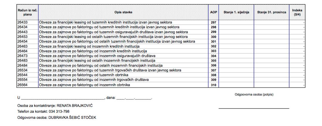 Bilanca Centra za 2017. godinu, slika 5