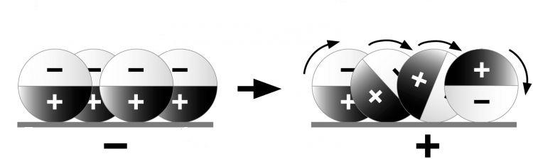 Grafika prezentująca, jak działa e-papier