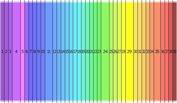 色覚異常テスト 男女の違い カラーテスト 色彩レベル 色盲テスト 赤緑色覚異常 目の細胞 4人に1人 見分けられない