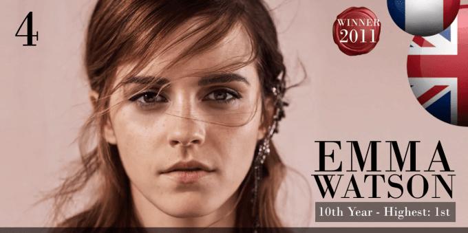 エマ・ワトソン 2015年世界で最も美しい顔100人