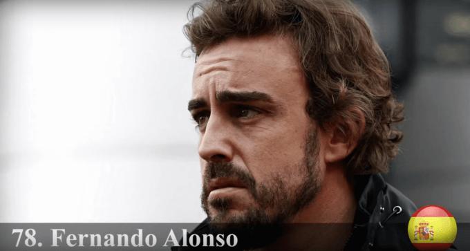 フェルナンド・アロンソ・ディアス 世界で最もハンサムな顔100人