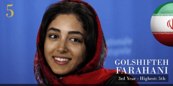 ゴルシフテ・ファラハニ 世界で最も美しい顔100人