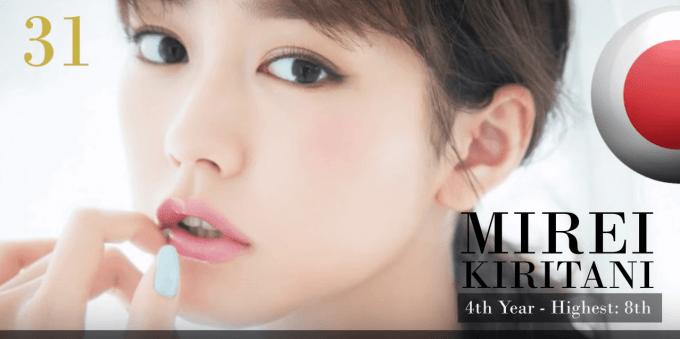 KIRITANI MIREI 世界で最も美しい顔100人