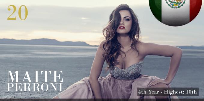 マイテ・ペローニ 世界で最も美しい顔100人
